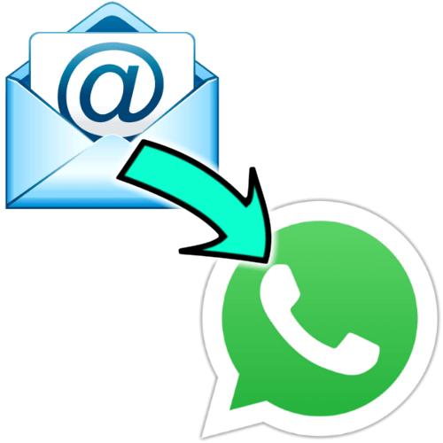 Отправка информации из электронной почты по WhatsApp